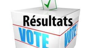 Résultats des élections à Caumont du 15 mars 2020